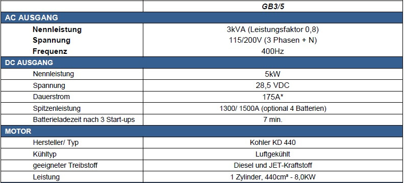 Hubschrauber GPU